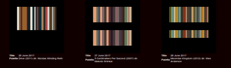 Colour Theory... What's the deal with the palettes I'm using?
